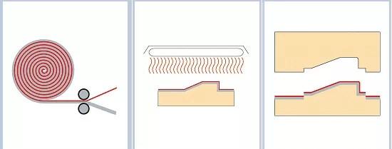 内外饰结构设计